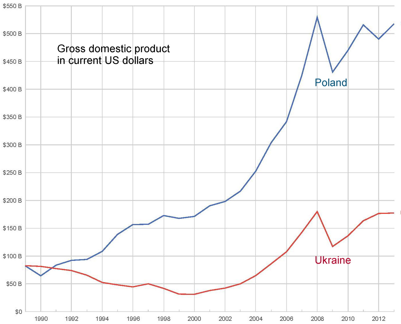 economic system of ukraine Ukraine's legal system ukraine's court system consists of the constitutional court and the courts of general 2012 ukraine remains a cash economy.